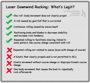 This chart summarizes what's legal and what's not regarding Rule 42 and rolling downwind in a laser